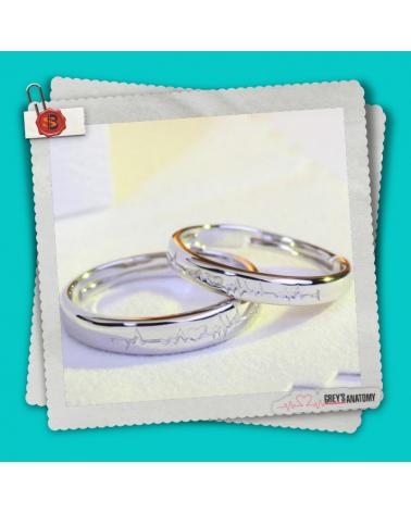 Комплект пръстени Ритъма на сърцето, Анатомията на Грей